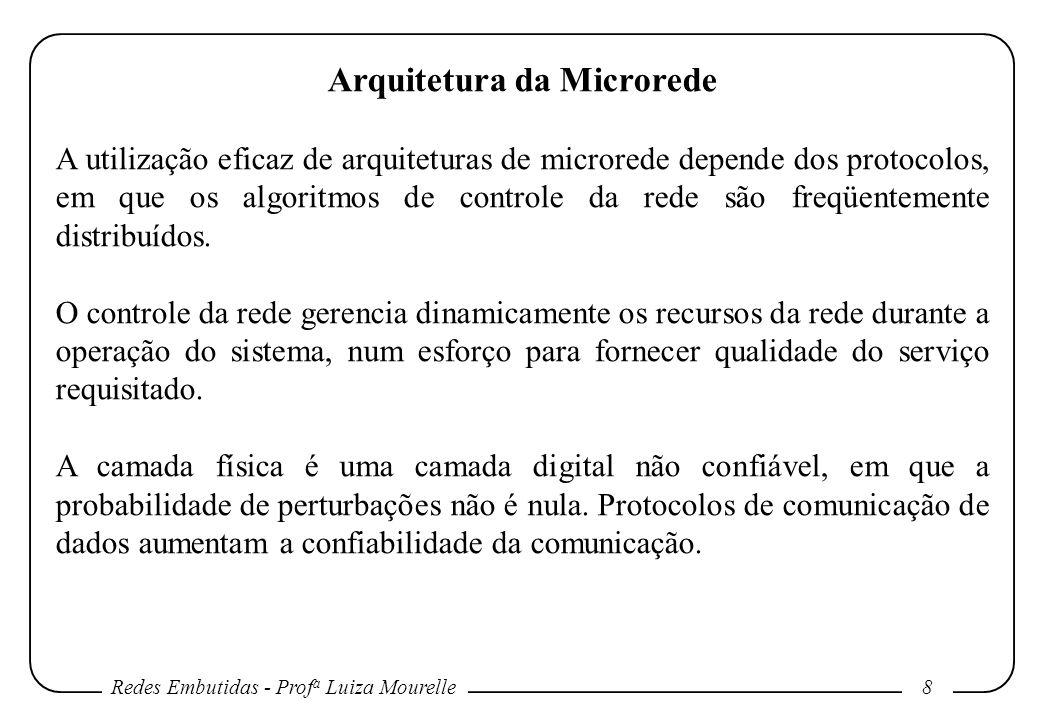 Redes Embutidas - Prof a Luiza Mourelle 8 Arquitetura da Microrede A utilização eficaz de arquiteturas de microrede depende dos protocolos, em que os algoritmos de controle da rede são freqüentemente distribuídos.