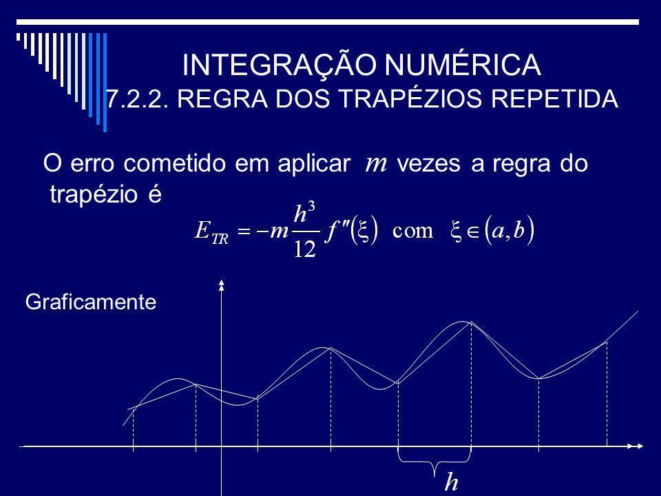 INTEGRAÇÃO NUMÉRICA 7.2.2. REGRA DOS TRAPÉZIOS REPETIDA O erro cometido em aplicar vezes a regra do trapézio é Graficamente