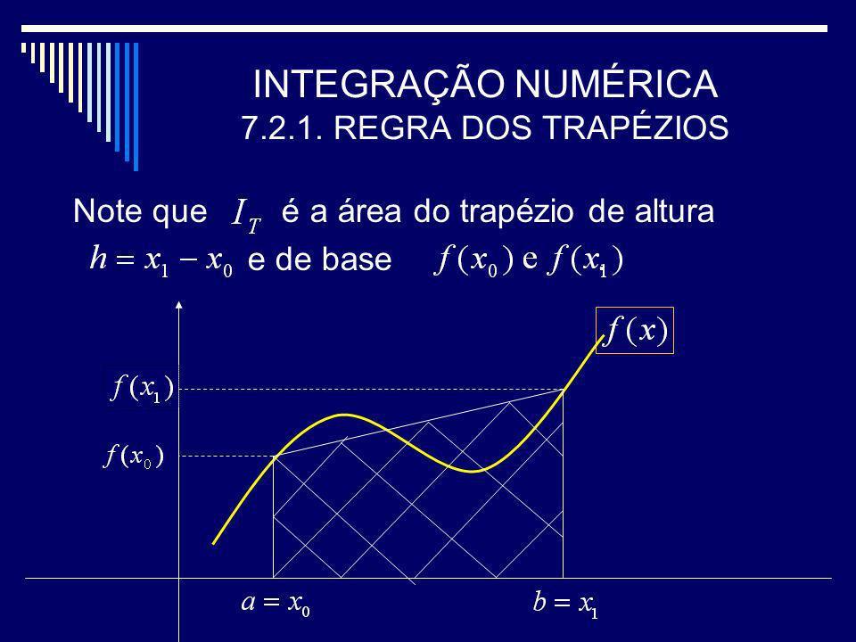 INTEGRAÇÃO NUMÉRICA 7.2.1. REGRA DOS TRAPÉZIOS Note que é a área do trapézio de altura e de base.
