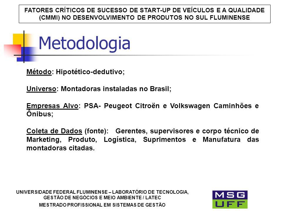 UNIVERSIDADE FEDERAL FLUMINENSE – LABORATÓRIO DE TECNOLOGIA, GESTÃO DE NEGÓCIOS E MEIO AMBIENTE / LATEC MESTRADO PROFISSIONAL EM SISTEMAS DE GESTÃO FATORES CRÍTICOS DE SUCESSO DE START-UP DE VEÍCULOS E A QUALIDADE (CMMI) NO DESENVOLVIMENTO DE PRODUTOS NO SUL FLUMINENSE Metodologia Método: Hipotético-dedutivo; Universo: Montadoras instaladas no Brasil; Empresas Alvo: PSA- Peugeot Citroën e Volkswagen Caminhões e Ônibus; Coleta de Dados (fonte): Gerentes, supervisores e corpo técnico de Marketing, Produto, Logística, Suprimentos e Manufatura das montadoras citadas.