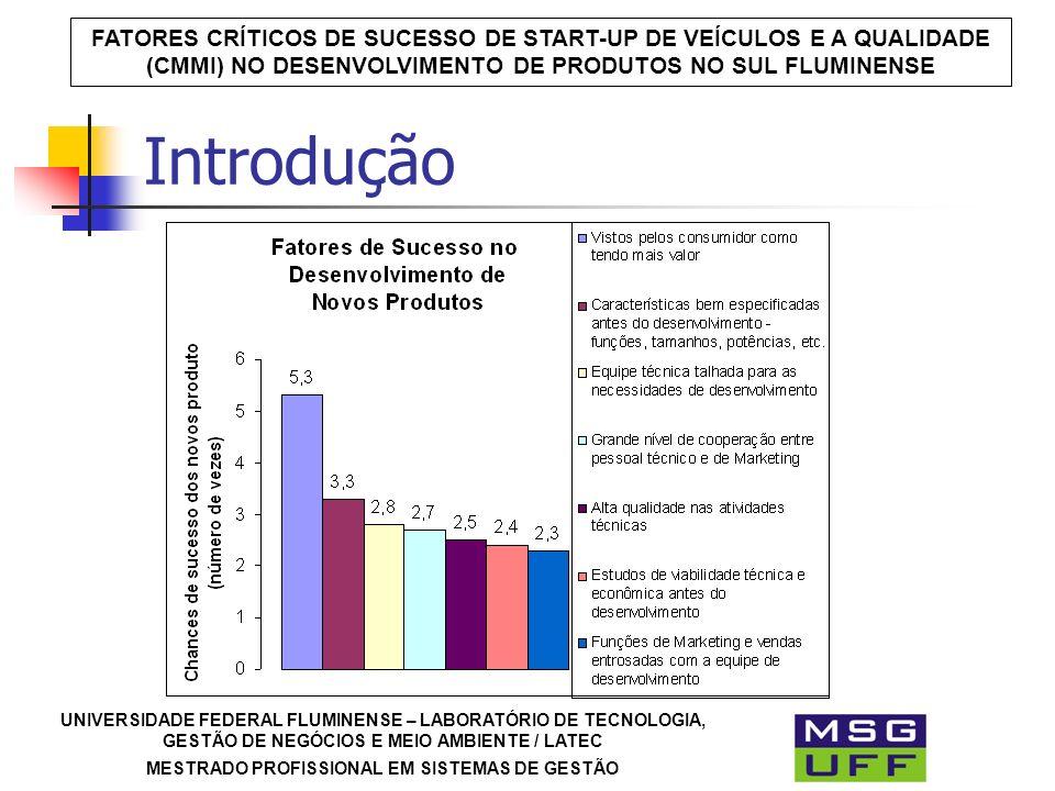 UNIVERSIDADE FEDERAL FLUMINENSE – LABORATÓRIO DE TECNOLOGIA, GESTÃO DE NEGÓCIOS E MEIO AMBIENTE / LATEC MESTRADO PROFISSIONAL EM SISTEMAS DE GESTÃO FATORES CRÍTICOS DE SUCESSO DE START-UP DE VEÍCULOS E A QUALIDADE (CMMI) NO DESENVOLVIMENTO DE PRODUTOS NO SUL FLUMINENSE Introdução