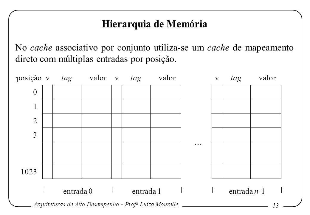 Arquiteturas de Alto Desempenho - Prof a Luiza Mourelle 13 Hierarquia de Memória No cache associativo por conjunto utiliza-se um cache de mapeamento d