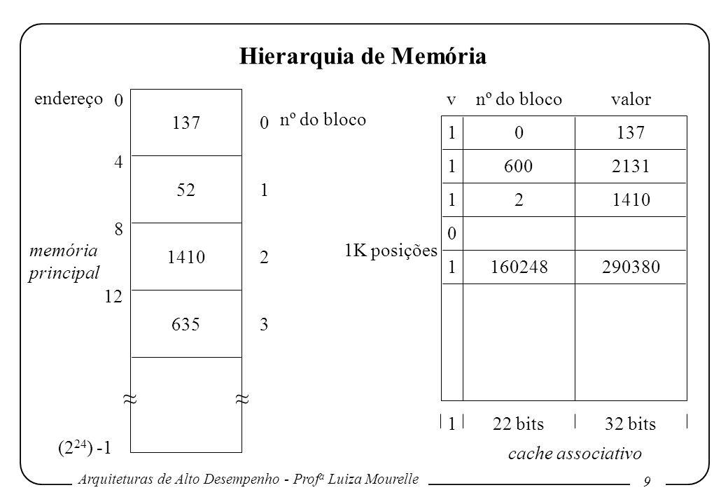 Arquiteturas de Alto Desempenho - Prof a Luiza Mourelle 9 Hierarquia de Memória 1 160248290380 1 1 0 1 0137 6002131 21410 nº do blocovalorv 0 4 8 12 (