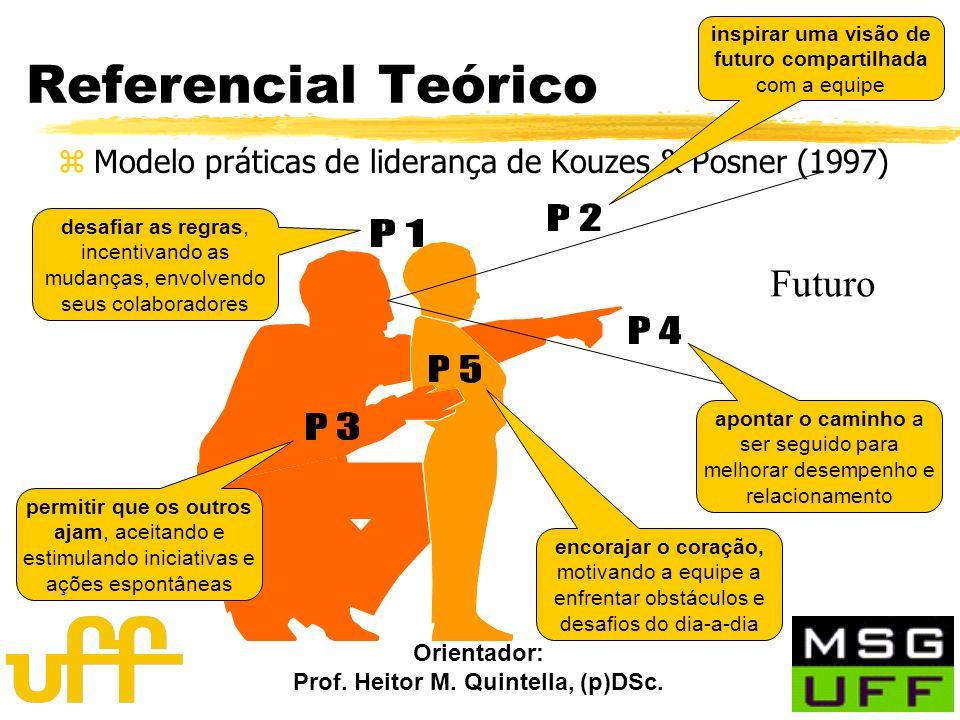 Orientador: Prof. Heitor M. Quintella, (p)DSc. Referencial Teórico zModelo práticas de liderança de Kouzes & Posner (1997) Futuro desafiar as regras,