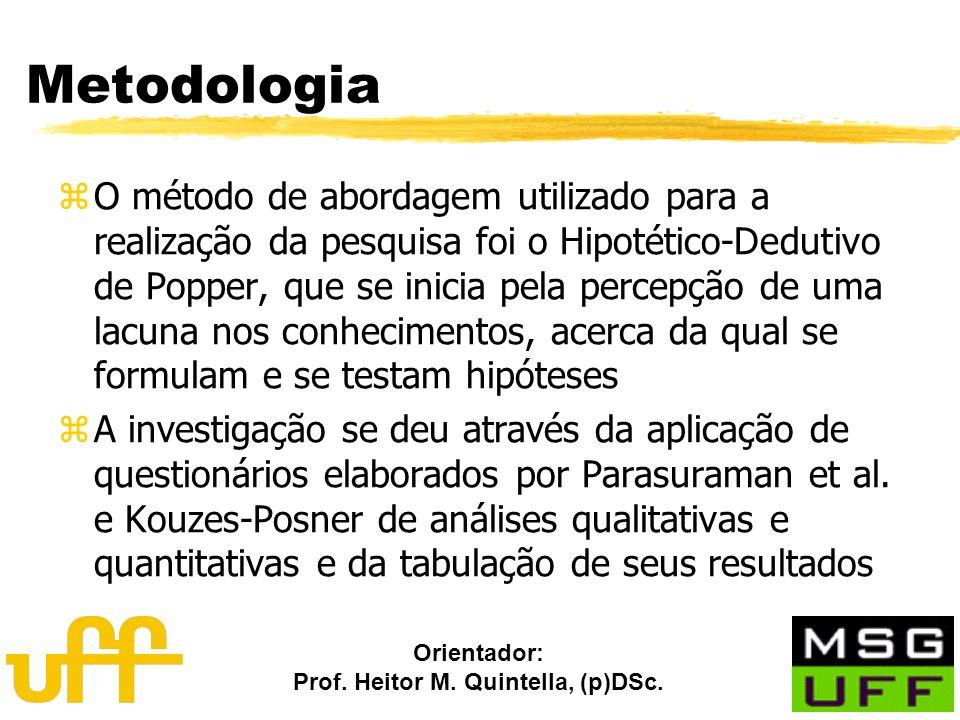 Orientador: Prof. Heitor M. Quintella, (p)DSc. Metodologia zO método de abordagem utilizado para a realização da pesquisa foi o Hipotético-Dedutivo de