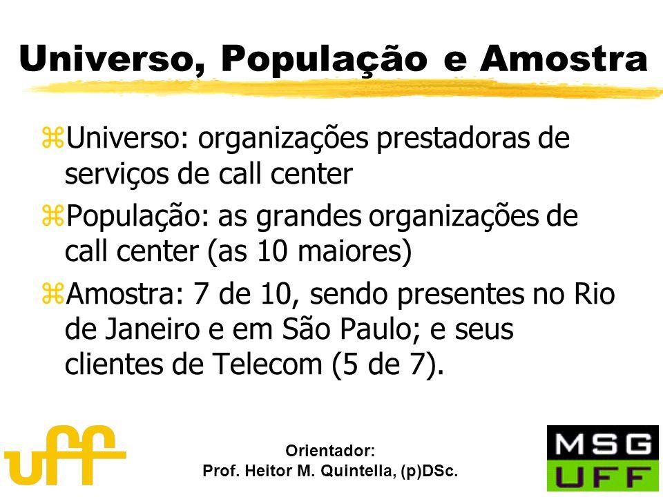 Orientador: Prof. Heitor M. Quintella, (p)DSc. Universo, População e Amostra zUniverso: organizações prestadoras de serviços de call center zPopulação