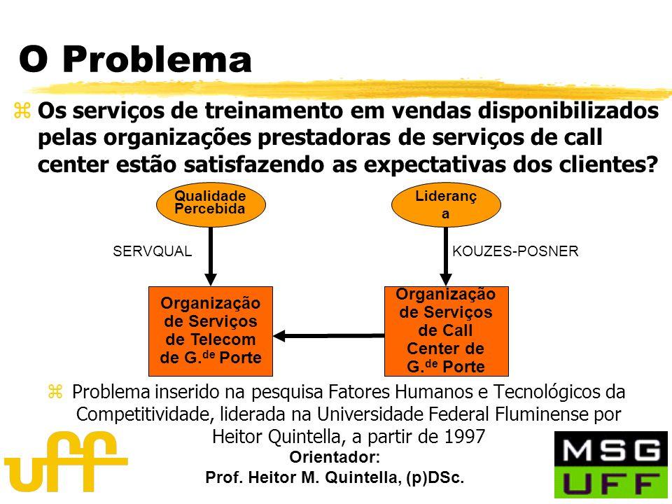 Orientador: Prof. Heitor M. Quintella, (p)DSc. Organização de Serviços de Telecom de G. de Porte SERVQUAL Qualidade Percebida Organização de Serviços