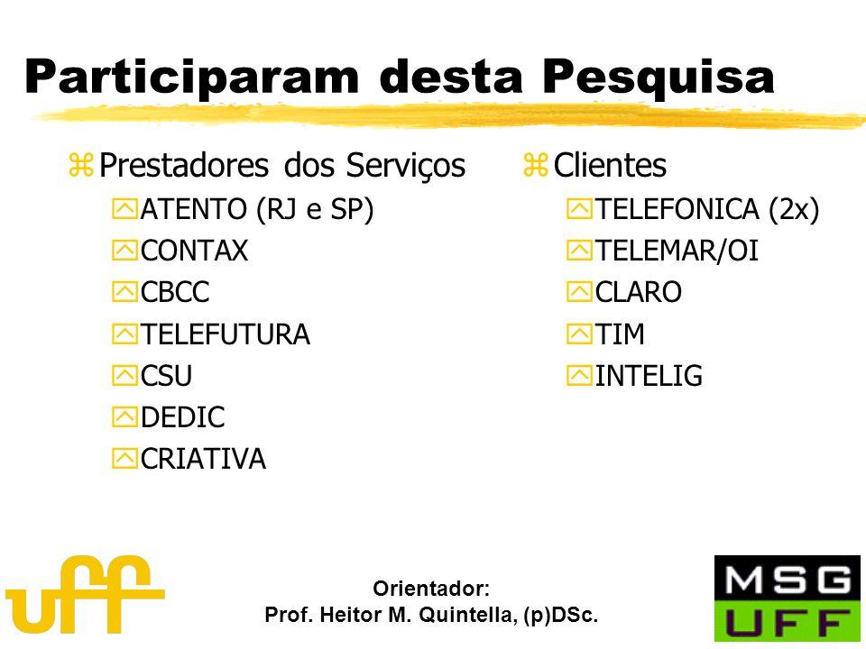 Orientador: Prof. Heitor M. Quintella, (p)DSc. Participaram desta Pesquisa zClientes yTELEFONICA (2x) yTELEMAR/OI yCLARO yTIM yINTELIG z Prestadores d