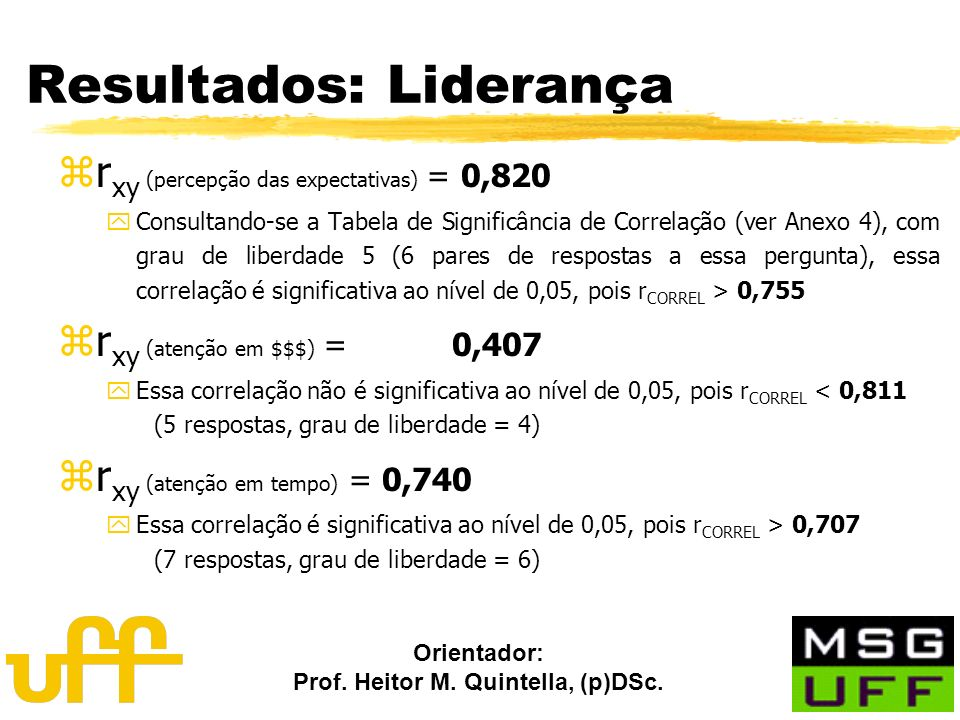 Orientador: Prof. Heitor M. Quintella, (p)DSc. Resultados: Liderança zr xy (percepção das expectativas) = 0,820 yConsultando-se a Tabela de Significân