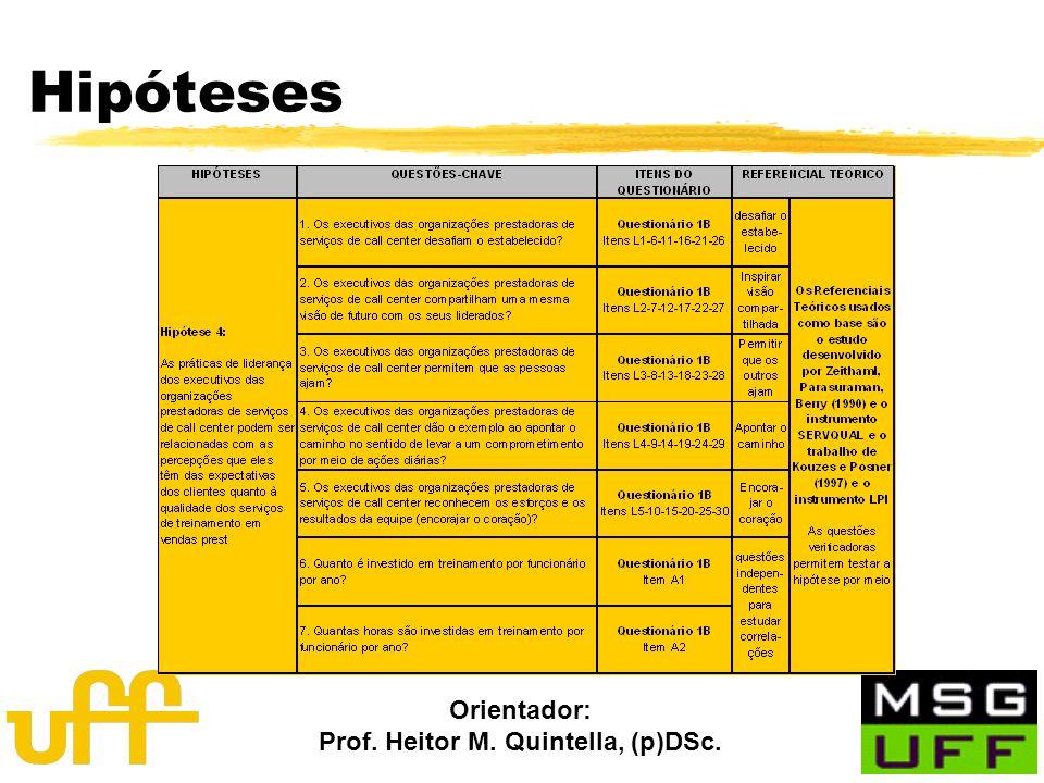 Orientador: Prof. Heitor M. Quintella, (p)DSc. Hipóteses