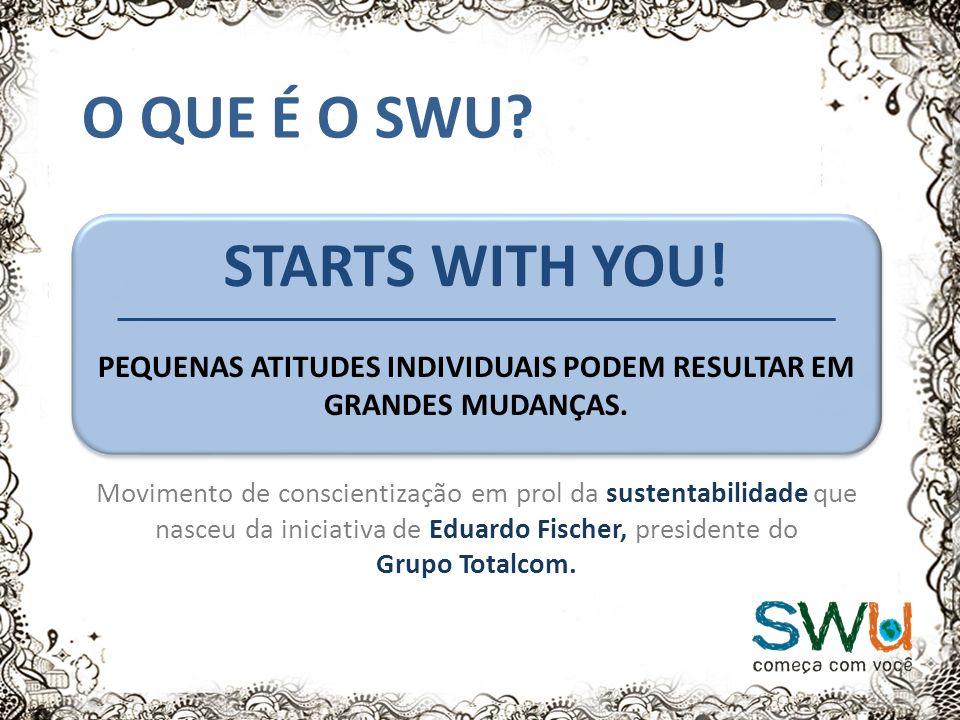 O QUE É O SWU.
