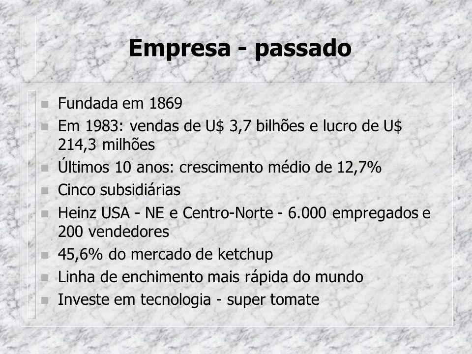 Empresa - passado n Fundada em 1869 n Em 1983: vendas de U$ 3,7 bilhões e lucro de U$ 214,3 milhões n Últimos 10 anos: crescimento médio de 12,7% n Ci