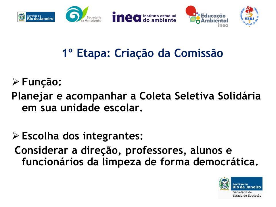 1º Etapa: Criação da Comissão Função: Planejar e acompanhar a Coleta Seletiva Solidária em sua unidade escolar. Escolha dos integrantes: Considerar a