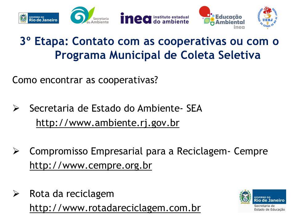 3º Etapa: Contato com as cooperativas ou com o Programa Municipal de Coleta Seletiva Como encontrar as cooperativas? Secretaria de Estado do Ambiente-