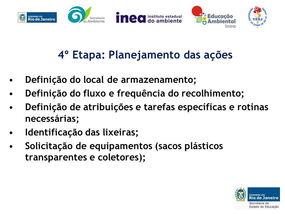 4º Etapa: Planejamento das ações Definição do local de armazenamento; Definição do fluxo e frequência do recolhimento; Definição de atribuições e tare