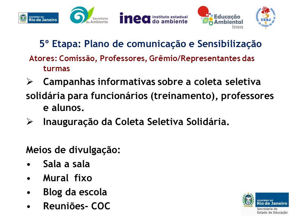 5º Etapa: Plano de comunicação e Sensibilização Atores: Comissão, Professores, Grêmio/Representantes das turmas Campanhas informativas sobre a coleta