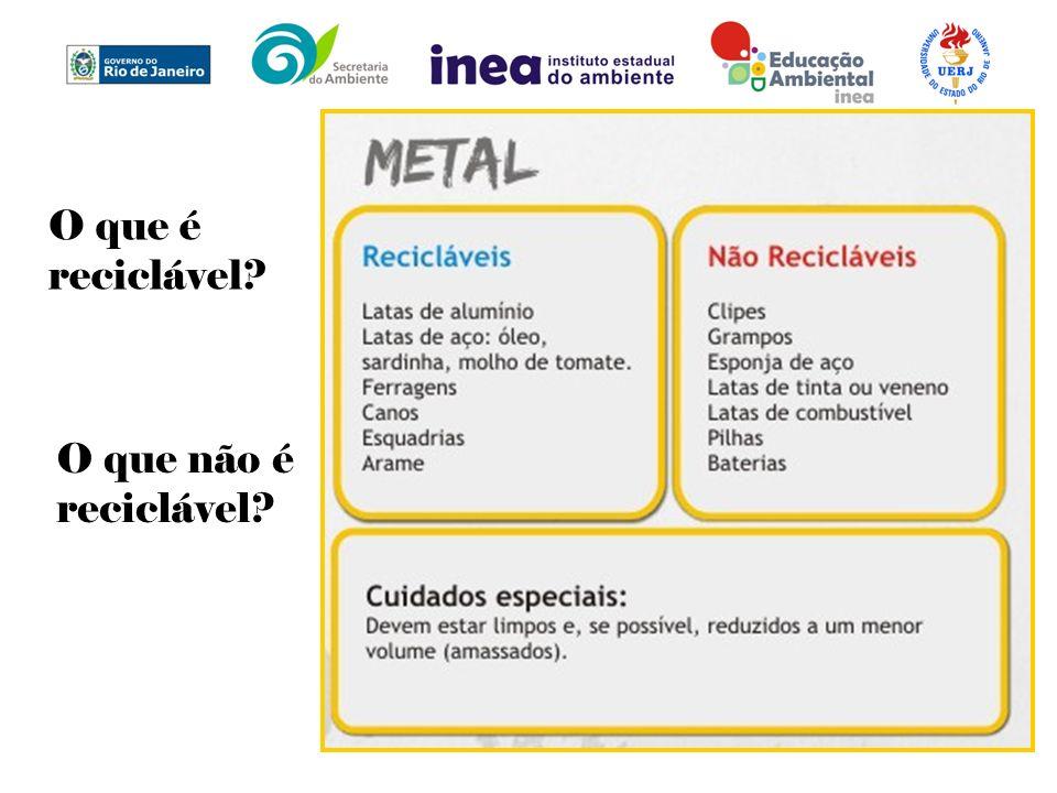 O que é reciclável? O que não é reciclável?