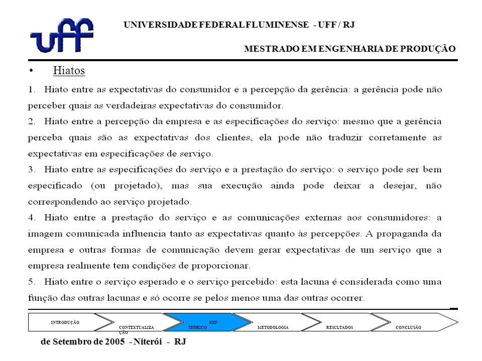 Hiatos REF. TEÓRICO CONTEXTUALIZA ÇÃO METODOLOGIA INTRODUÇÃO RESULTADOS CONCLUSÃO de Setembro de 2005 - Niterói - RJ de Setembro de 2005 - Niterói - R