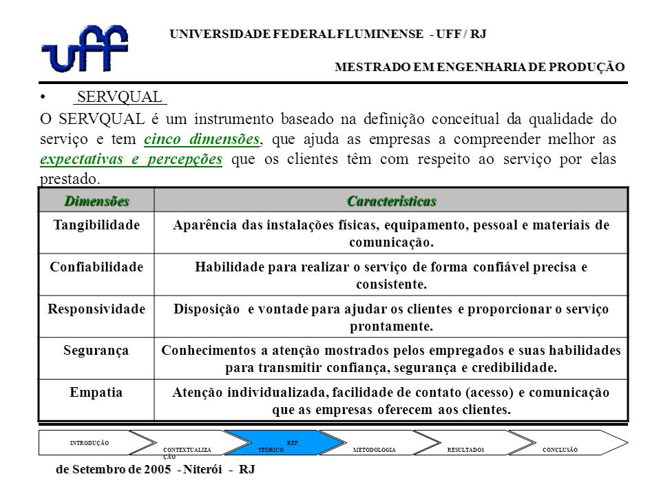 Questionário REF.