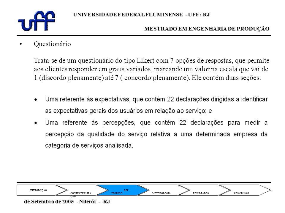 Questionário REF. TEÓRICO CONTEXTUALIZA ÇÃO METODOLOGIA INTRODUÇÃO RESULTADOS CONCLUSÃO de Setembro de 2005 - Niterói - RJ de Setembro de 2005 - Niter