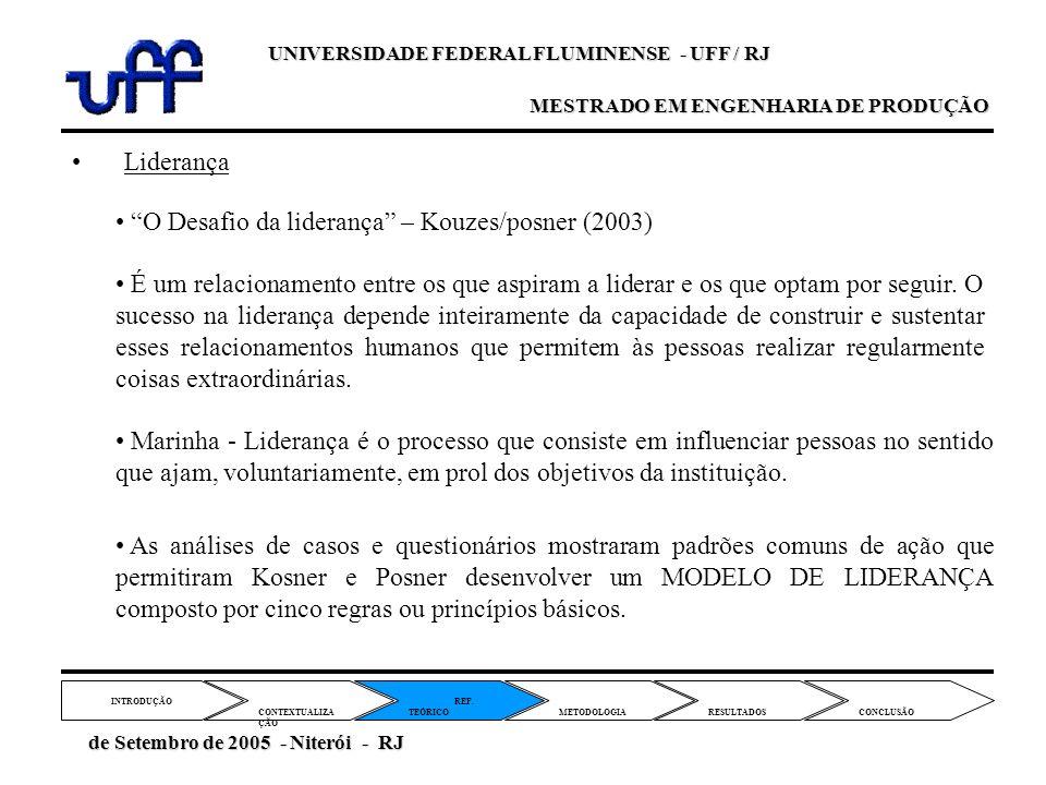 REF. TEÓRICO CONTEXTUALIZA ÇÃO METODOLOGIA INTRODUÇÃO RESULTADOS CONCLUSÃO de Setembro de 2005 - Niterói - RJ de Setembro de 2005 - Niterói - RJ Lider