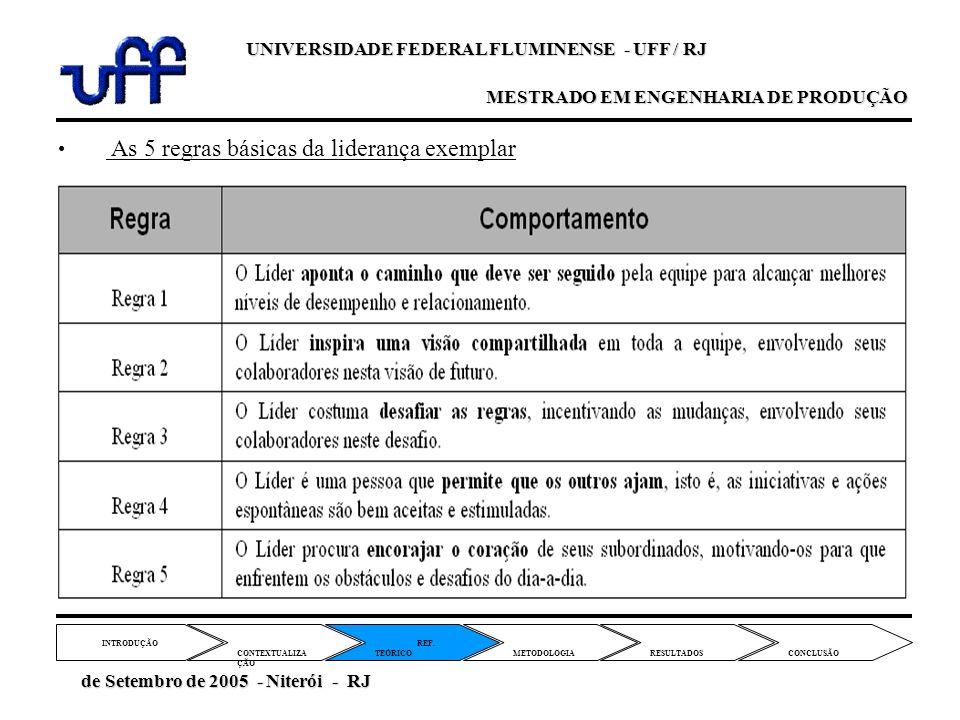 As 5 regras básicas da liderança exemplar REF. TEÓRICO CONTEXTUALIZA ÇÃO METODOLOGIA INTRODUÇÃO RESULTADOS CONCLUSÃO de Setembro de 2005 - Niterói - R