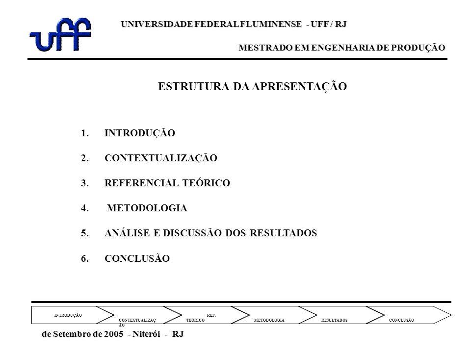 ESTRUTURA DA APRESENTAÇÃO 1.INTRODUÇÃO 2.CONTEXTUALIZAÇÃO 3.REFERENCIAL TEÓRICO 4. METODOLOGIA 5.ANÁLISE E DISCUSSÃO DOS RESULTADOS 6.CONCLUSÃO REF. T