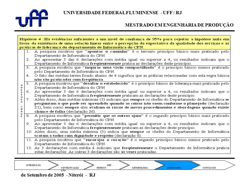 REF. TEÓRICO CONTEXTUALIZA ÇÃO METODOLOGIA INTRODUÇÃO RESULTADOS CONCLUSÃO de Setembro de 2005 - Niterói - RJ de Setembro de 2005 - Niterói - RJ UNIVE