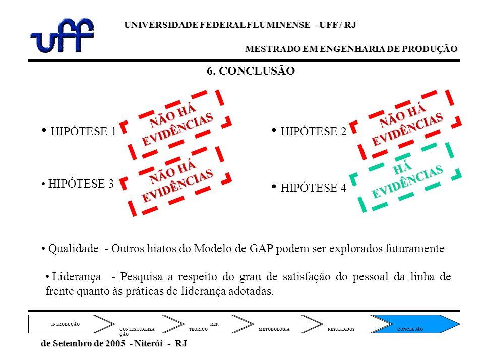 REF.TEÓRICO CONTEXTUALIZA ÇÃO METODOLOGIA INTRODUÇÃO RESULTADOS CONCLUSÃO 6.