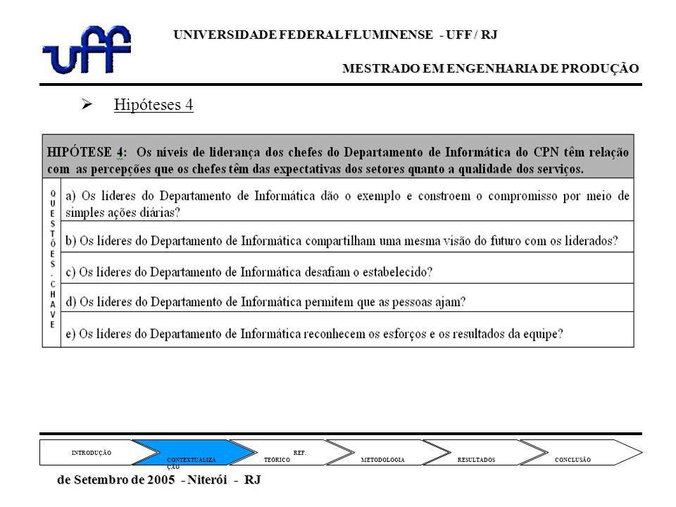 Hipóteses 4 REF. TEÓRICO CONTEXTUALIZA ÇÃO METODOLOGIA INTRODUÇÃO RESULTADOS CONCLUSÃO de Setembro de 2005 - Niterói - RJ de Setembro de 2005 - Niteró