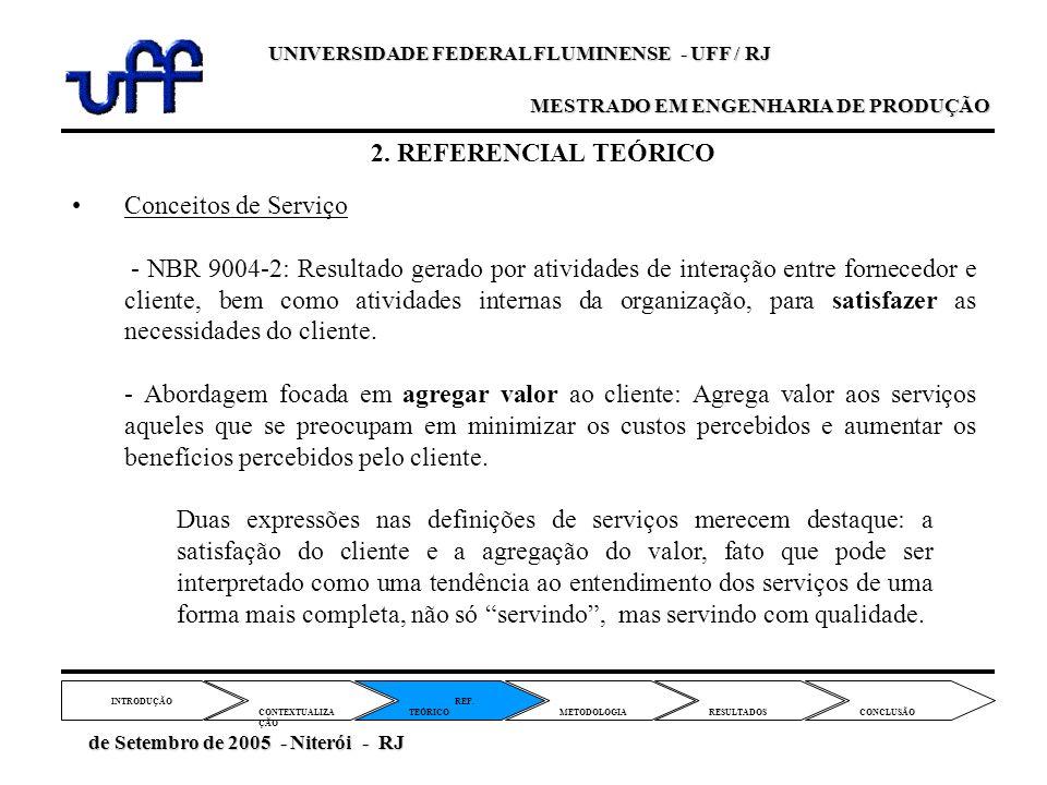 REF. TEÓRICO CONTEXTUALIZA ÇÃO METODOLOGIA INTRODUÇÃO RESULTADOS CONCLUSÃO 2. REFERENCIAL TEÓRICO Conceitos de Serviço - NBR 9004-2: Resultado gerado