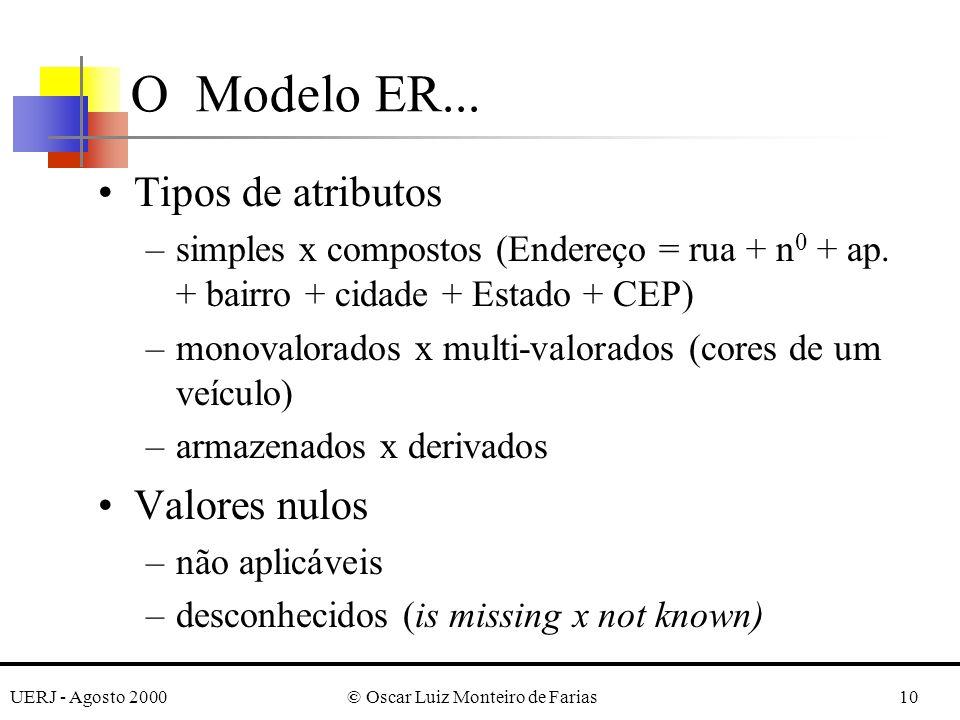 UERJ - Agosto 2000© Oscar Luiz Monteiro de Farias10 Tipos de atributos –simples x compostos (Endereço = rua + n 0 + ap.