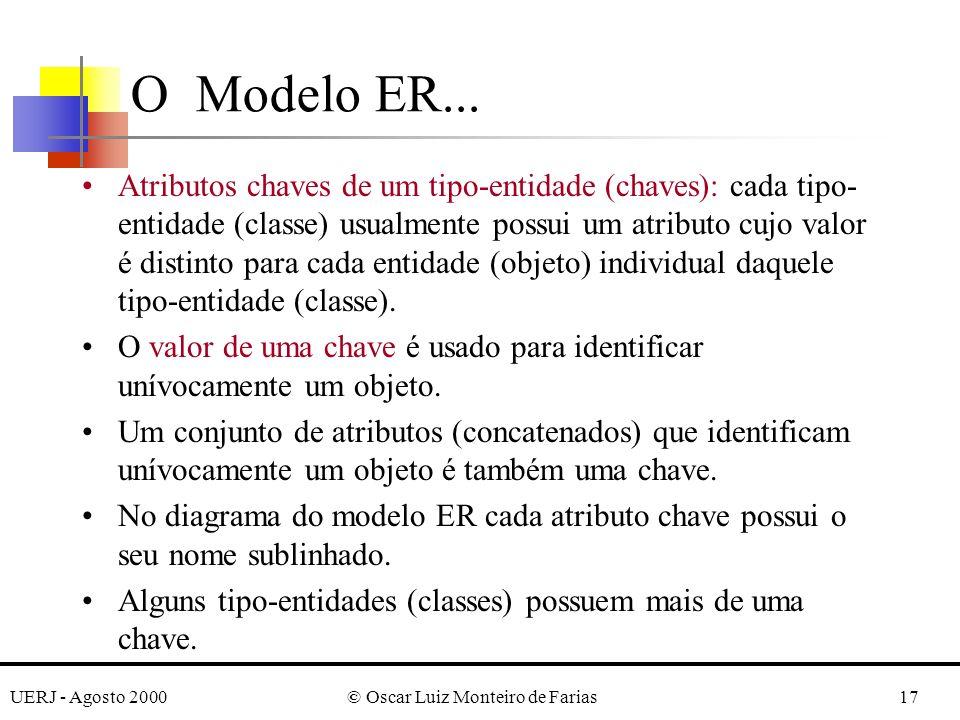 UERJ - Agosto 2000© Oscar Luiz Monteiro de Farias17 Atributos chaves de um tipo-entidade (chaves): cada tipo- entidade (classe) usualmente possui um atributo cujo valor é distinto para cada entidade (objeto) individual daquele tipo-entidade (classe).