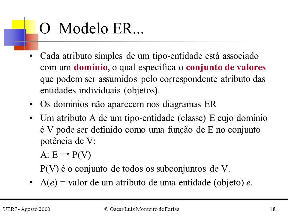UERJ - Agosto 2000© Oscar Luiz Monteiro de Farias18 Cada atributo simples de um tipo-entidade está associado com um domínio, o qual especifica o conjunto de valores que podem ser assumidos pelo correspondente atributo das entidades individuais (objetos).