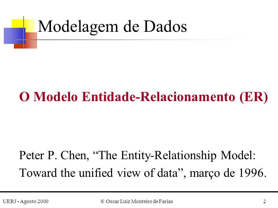 UERJ - Agosto 2000© Oscar Luiz Monteiro de Farias2 Modelagem de Dados O Modelo Entidade-Relacionamento (ER) Peter P.