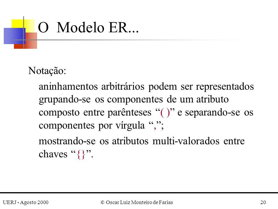 UERJ - Agosto 2000© Oscar Luiz Monteiro de Farias20 Notação: aninhamentos arbitrários podem ser representados grupando-se os componentes de um atributo composto entre parênteses ( ) e separando-se os componentes por vírgula,; mostrando-se os atributos multi-valorados entre chaves {}.