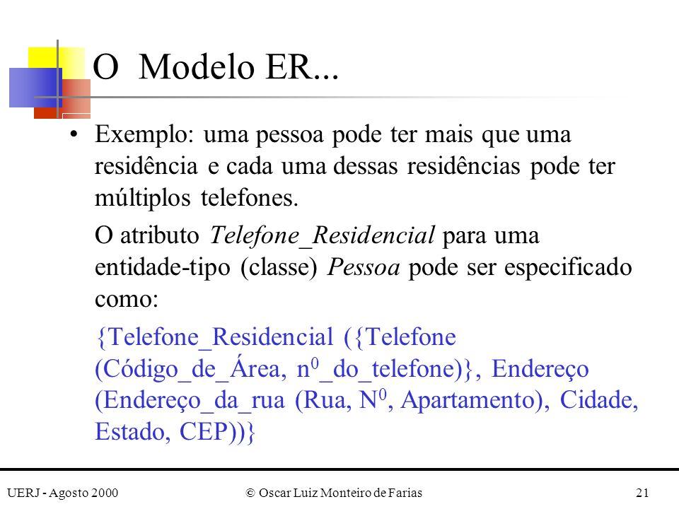 UERJ - Agosto 2000© Oscar Luiz Monteiro de Farias21 Exemplo: uma pessoa pode ter mais que uma residência e cada uma dessas residências pode ter múltiplos telefones.