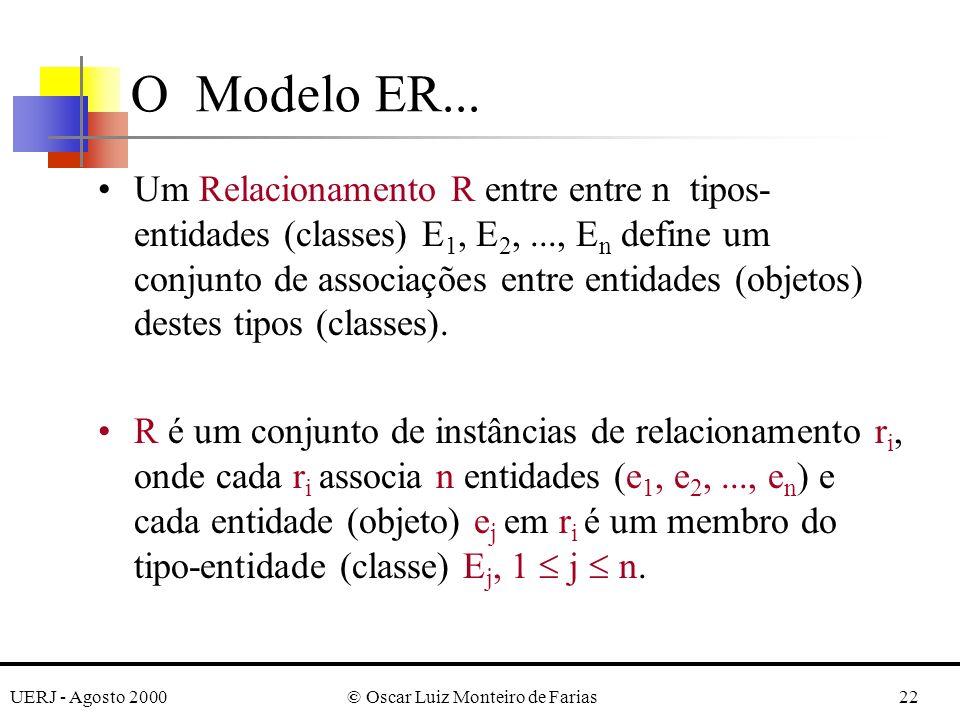 UERJ - Agosto 2000© Oscar Luiz Monteiro de Farias22 Um Relacionamento R entre entre n tipos- entidades (classes) E 1, E 2,..., E n define um conjunto de associações entre entidades (objetos) destes tipos (classes).