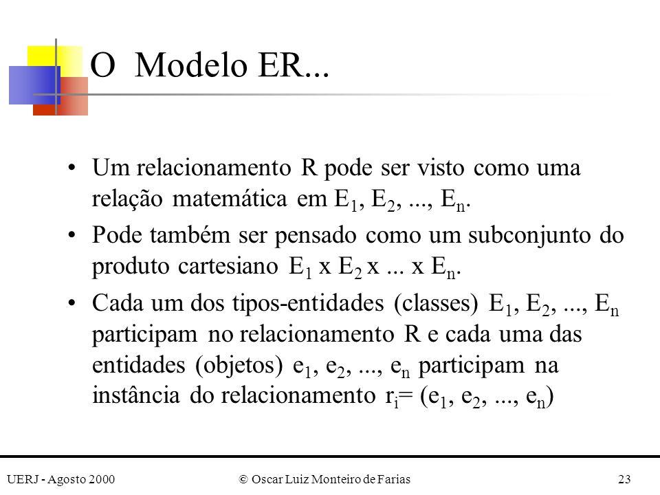 UERJ - Agosto 2000© Oscar Luiz Monteiro de Farias23 Um relacionamento R pode ser visto como uma relação matemática em E 1, E 2,..., E n.