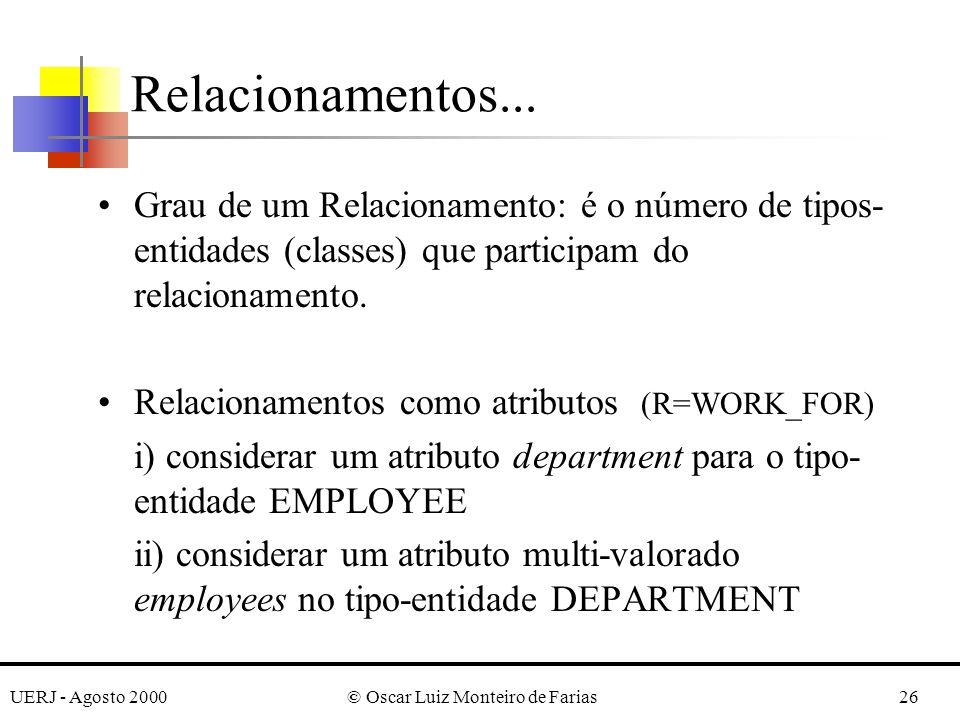 UERJ - Agosto 2000© Oscar Luiz Monteiro de Farias26 Relacionamentos...