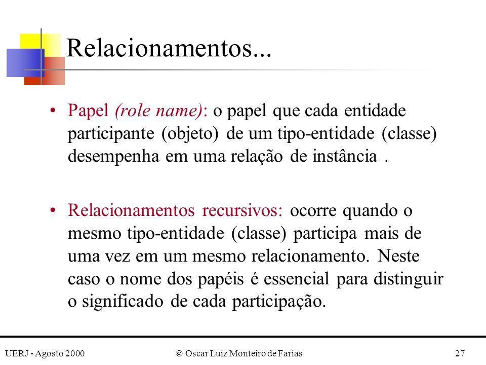 UERJ - Agosto 2000© Oscar Luiz Monteiro de Farias27 Relacionamentos...