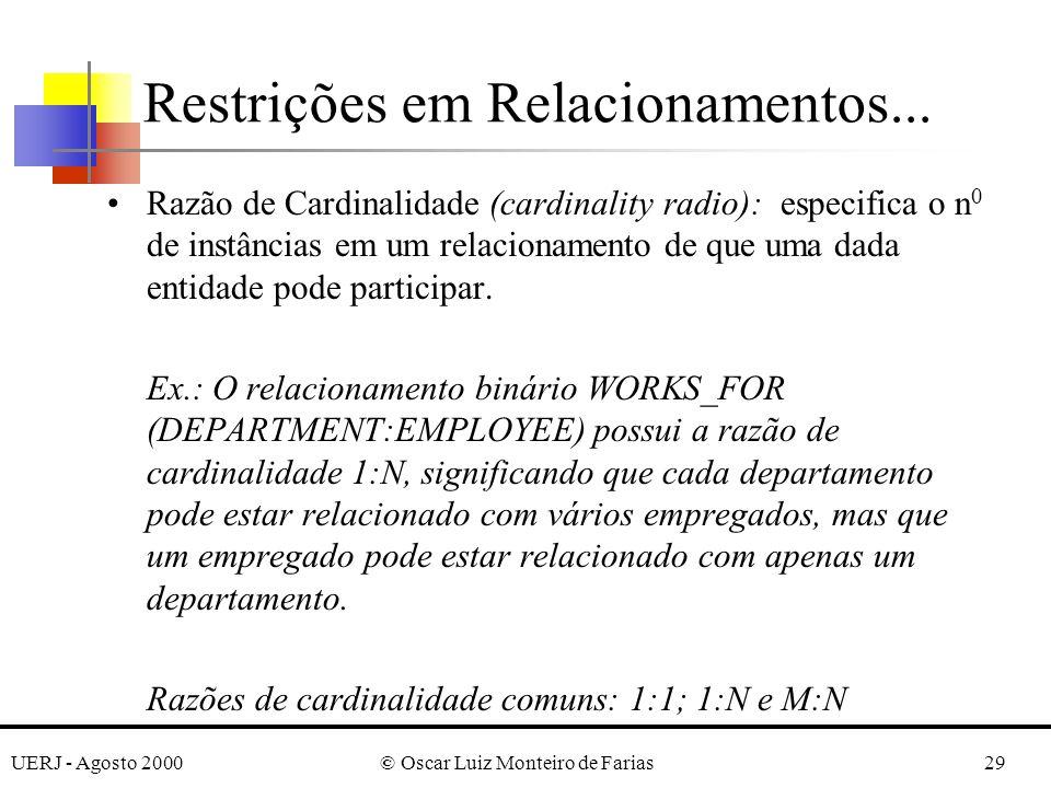 UERJ - Agosto 2000© Oscar Luiz Monteiro de Farias29 Restrições em Relacionamentos...