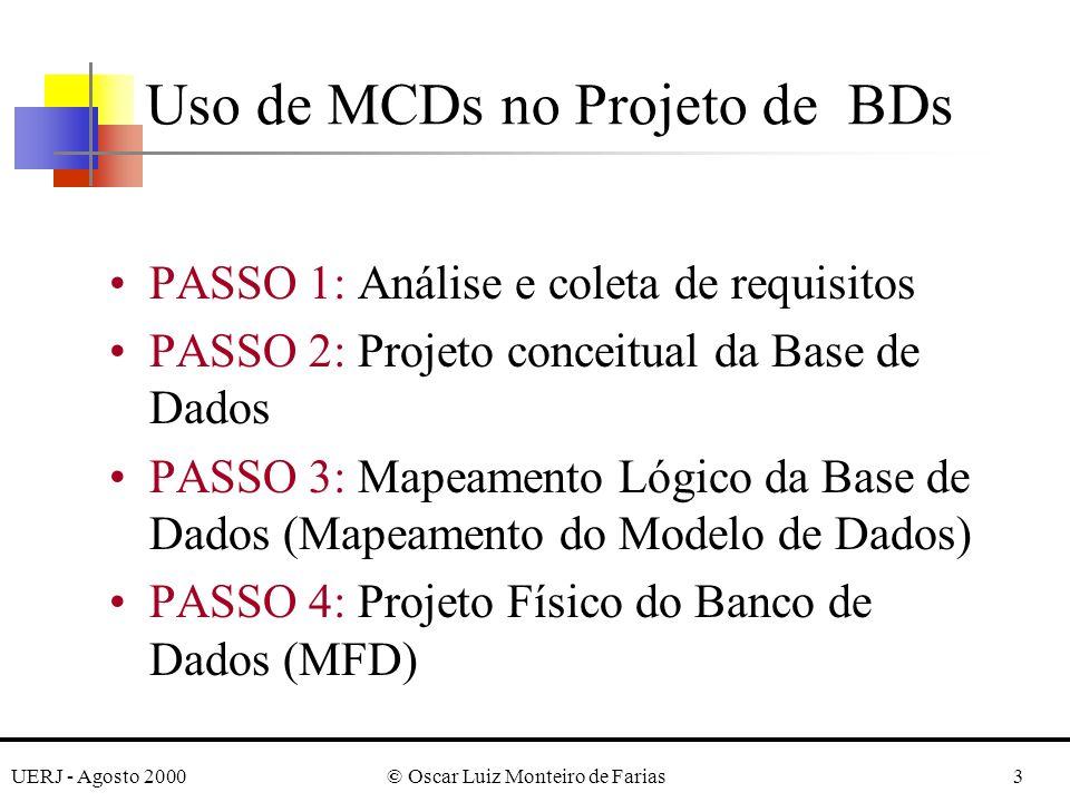 UERJ - Agosto 2000© Oscar Luiz Monteiro de Farias3 PASSO 1: Análise e coleta de requisitos PASSO 2: Projeto conceitual da Base de Dados PASSO 3: Mapeamento Lógico da Base de Dados (Mapeamento do Modelo de Dados) PASSO 4: Projeto Físico do Banco de Dados (MFD) Uso de MCDs no Projeto de BDs
