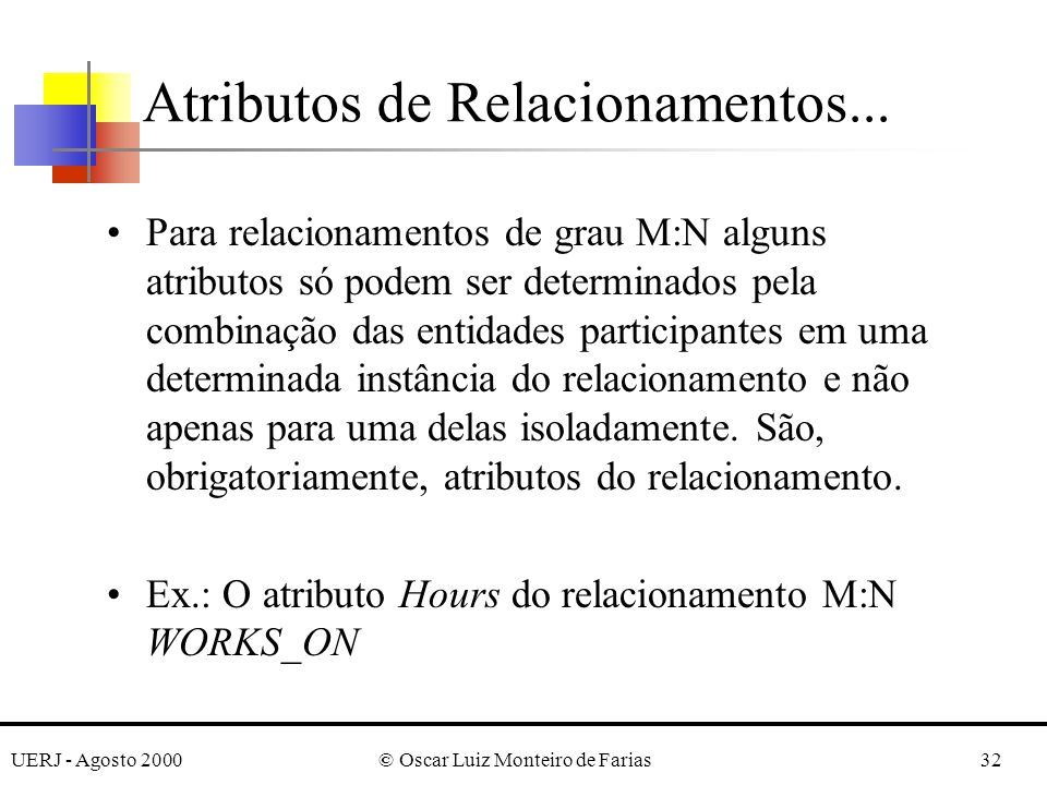 UERJ - Agosto 2000© Oscar Luiz Monteiro de Farias32 Para relacionamentos de grau M:N alguns atributos só podem ser determinados pela combinação das entidades participantes em uma determinada instância do relacionamento e não apenas para uma delas isoladamente.