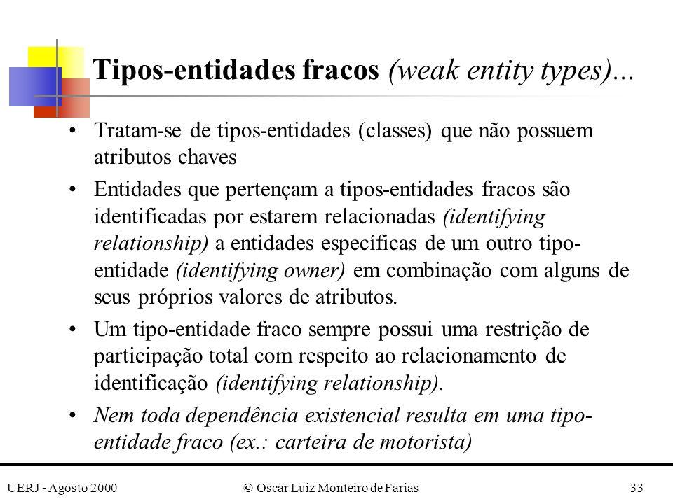 UERJ - Agosto 2000© Oscar Luiz Monteiro de Farias33 Tipos-entidades fracos (weak entity types)...