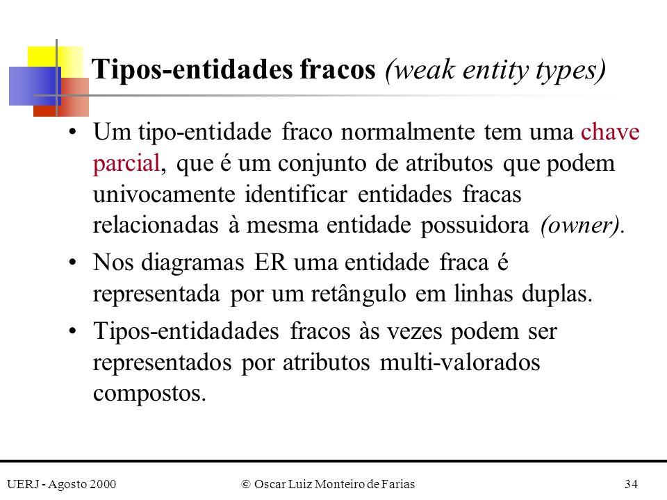 UERJ - Agosto 2000© Oscar Luiz Monteiro de Farias34 Um tipo-entidade fraco normalmente tem uma chave parcial, que é um conjunto de atributos que podem univocamente identificar entidades fracas relacionadas à mesma entidade possuidora (owner).