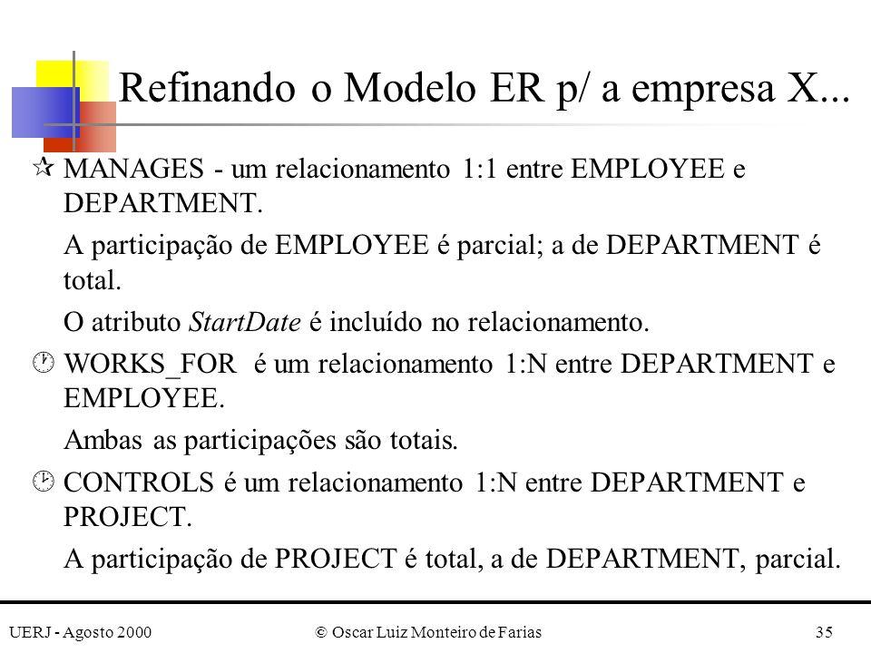 UERJ - Agosto 2000© Oscar Luiz Monteiro de Farias35 Refinando o Modelo ER p/ a empresa X...