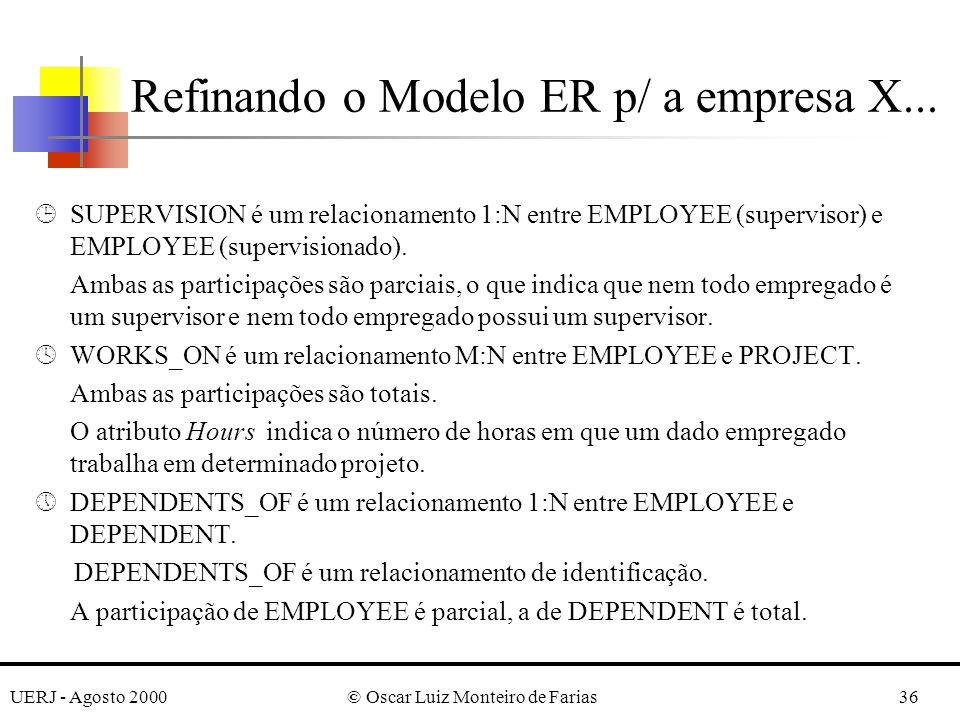 UERJ - Agosto 2000© Oscar Luiz Monteiro de Farias36 ¹SUPERVISION é um relacionamento 1:N entre EMPLOYEE (supervisor) e EMPLOYEE (supervisionado).