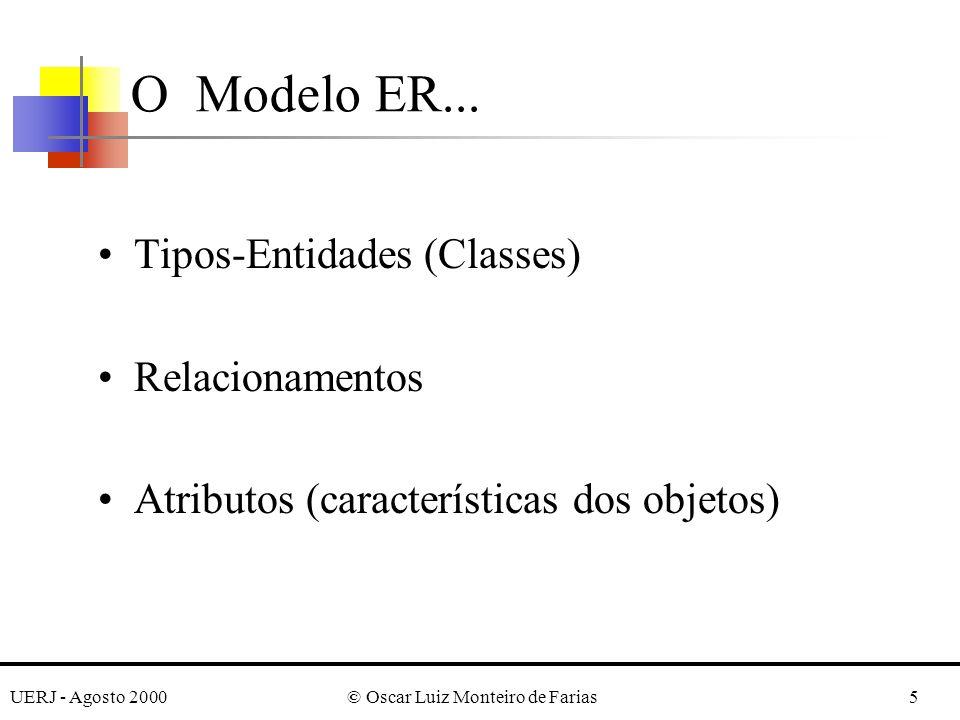 UERJ - Agosto 2000© Oscar Luiz Monteiro de Farias5 O Modelo ER...