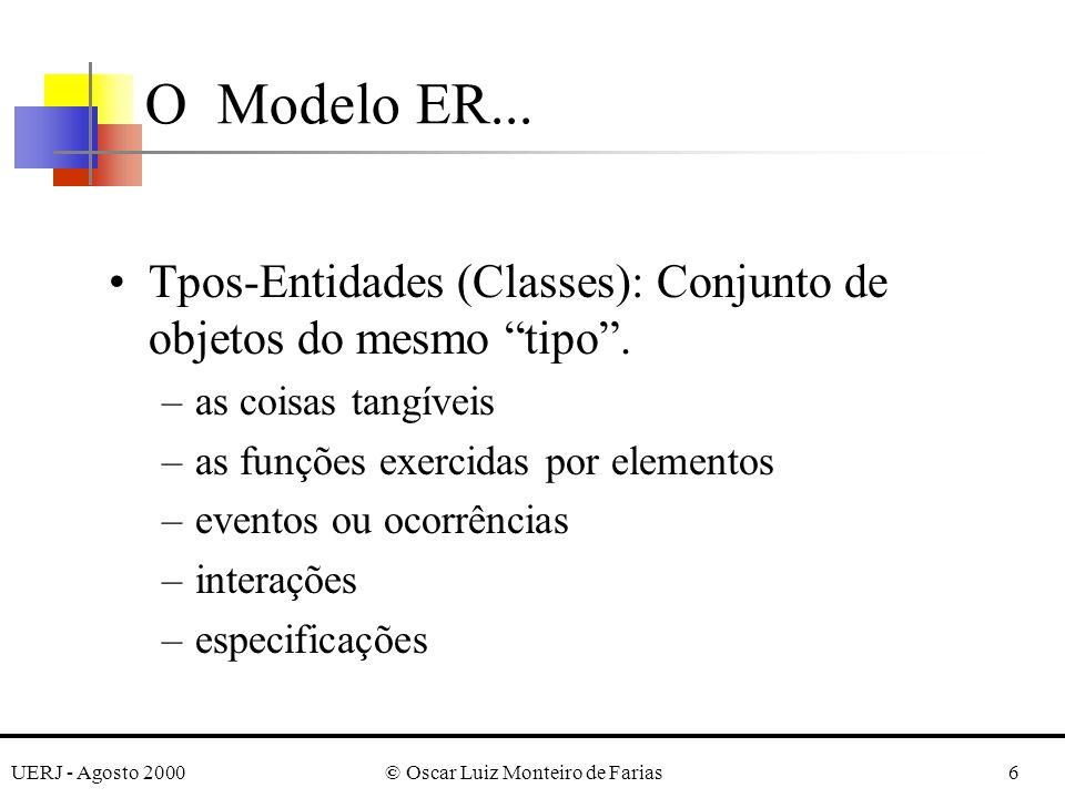 UERJ - Agosto 2000© Oscar Luiz Monteiro de Farias6 Tpos-Entidades (Classes): Conjunto de objetos do mesmo tipo.